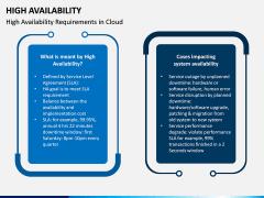 High Availability PPT Slide 8