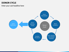 Donor Cycle PPT Slide 6