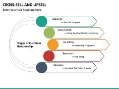 Cross Selling Up Selling PPT Slide 26