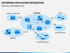 Enterprise Application Integration PPT Slide 11
