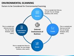 Environmental Scanning PPT Slide 14