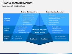 Finance Transformation PPT Slide 15