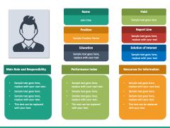 Buyer persona PPT slide 22