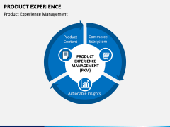 Product Experience PPT Slide 2