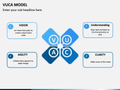 VUCA Model PPT Slide 11