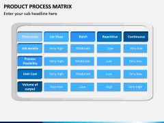 Product Process Matrix PPT Slide 3