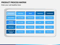 Product Process Matrix PPT Slide 3