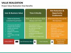 Value Realization PPT Slide 20