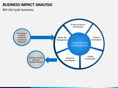 Business impact analysis PPT slide 7