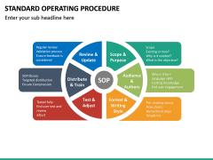 Standard Operating Procedure PPT slide 15
