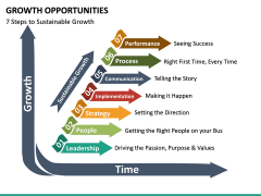 Growth Opportunities PPT Slide 27
