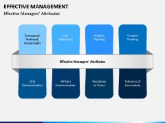 Effective Management PPT Slide 9