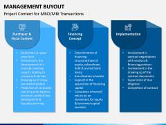 Management Buyout PPT Slide 10