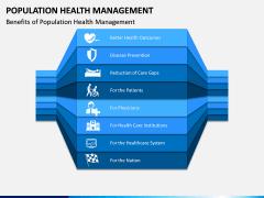 Population Health Management PPT Slide 10