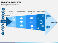 Financial Inclusion PPT Slide 5