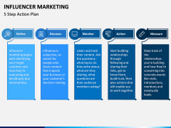 Influencer Marketing PPT Slide 11
