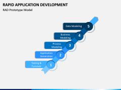 Rapid Application Development PPT Slide 6