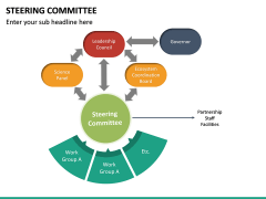 Steering Committee PPT Slide 27