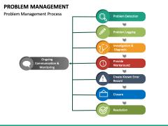 Problem Management PPT slide 21