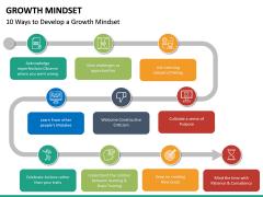 Growth Mindset PPT Slide 19