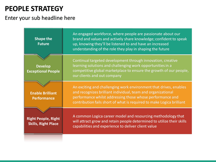 People Strategy Powerpoint Template