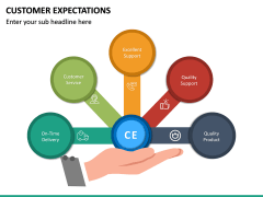 Customer Expectations PPT Slide 29