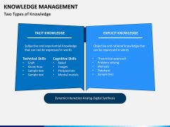 Knowledge Management PPT Slide 14