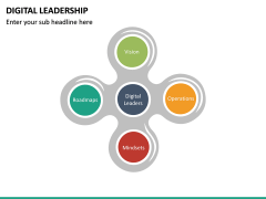 Digital Leadership PPT Slide 14
