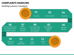 Complaints Handling PPT Slide 21