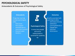 Psychological Safety PPT Slide 14
