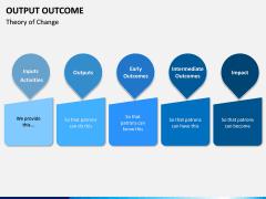 Output Outcome PPT Slide 11