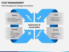 Fleet Management PPT Slide 11