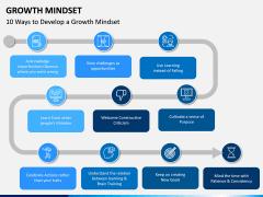 Growth Mindset PPT Slide 2