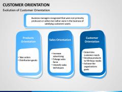 Customer Orientation PPT Slide 2
