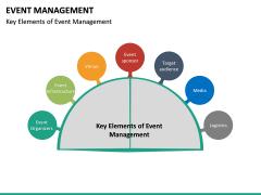 Event Management PPT Slide 28