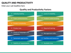 Quality and Productivity PPT Slide 22
