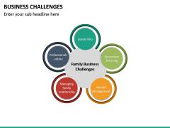 Business Challenges PPT Slide 23