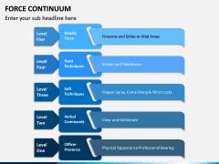 Force Continuum PPT Slide 9
