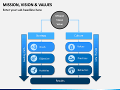 Mission, Vision and Values PPT Slide 7