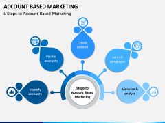 Account Based Marketing PPT Slide 6