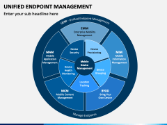Unified Endpoint Management PPT Slide 3