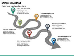 Snake Diagram PPT Slide 19