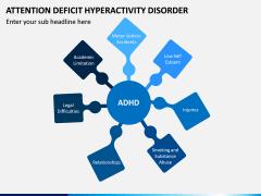 ADHD PPT Slide 3