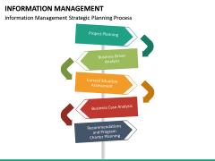Information Management PPT Slide 23
