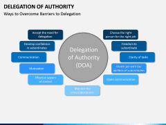 Delegation of Authority PPT slide 3
