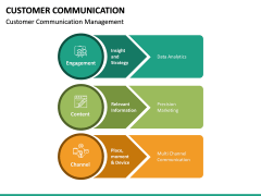 Customer Communication PPT Slide 20