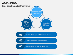 Social Impact PPT Slide 14