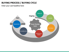 Buying Cycle PPT Slide 24