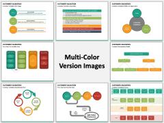 Customer Validation PPT slide MC Combined