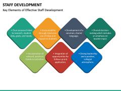 Staff Development PPT Slide 19